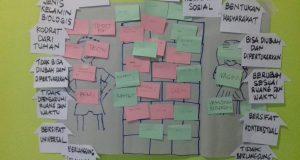 Kodrat ataukah Konstruksi Masyarakat? – Tentang Gender bagian 1
